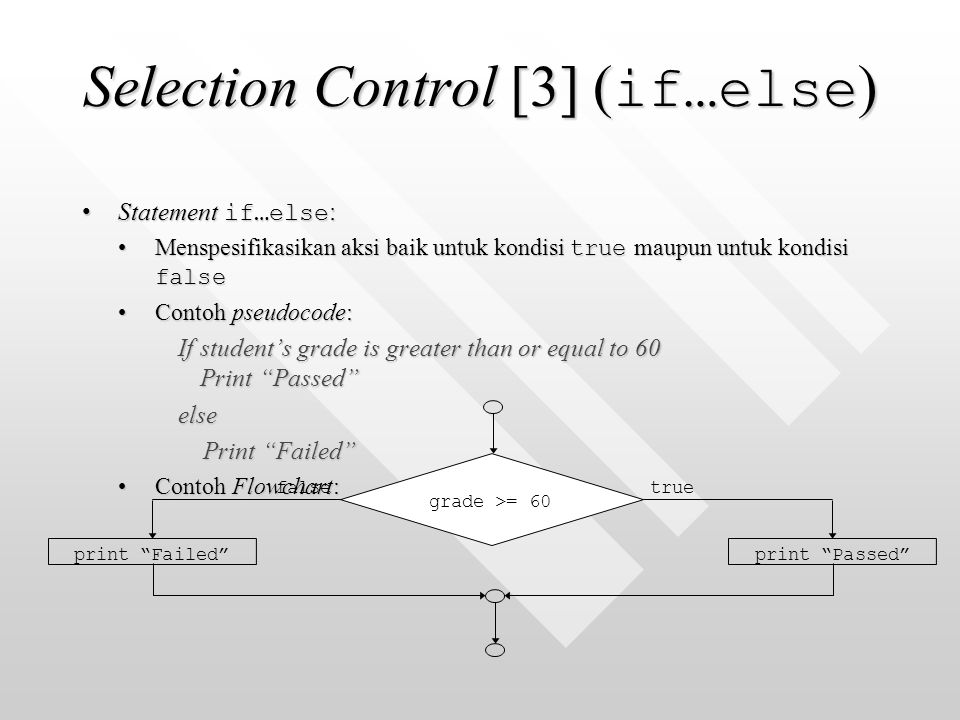 Selection Control [3] (if…else)